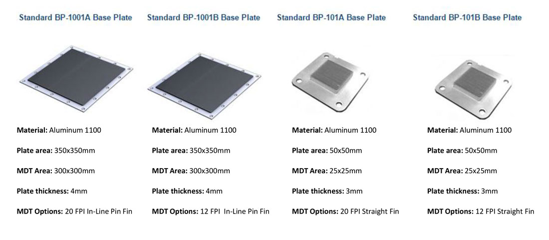 standard Aluminum base plates - custom base plates also available