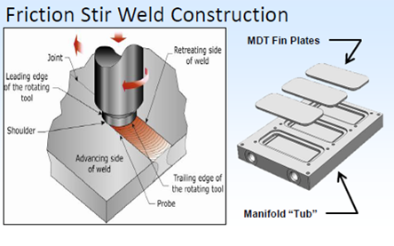 Friction Stir Welding Drawing